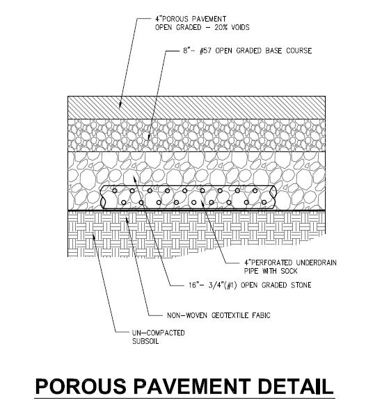 Porous Asphalt Pavement Cross Section Detail-wolf-paving-asphalt-pavement