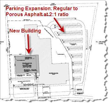 Construction with Porous Asphalt Pavement- wolf-paving-contractors