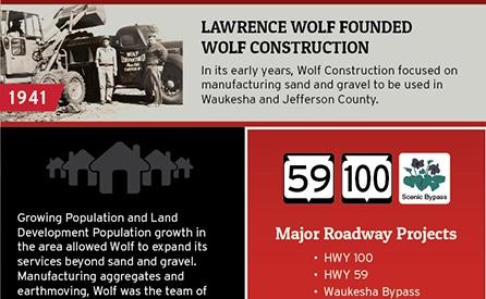 waukesha-asphalt-paving-history
